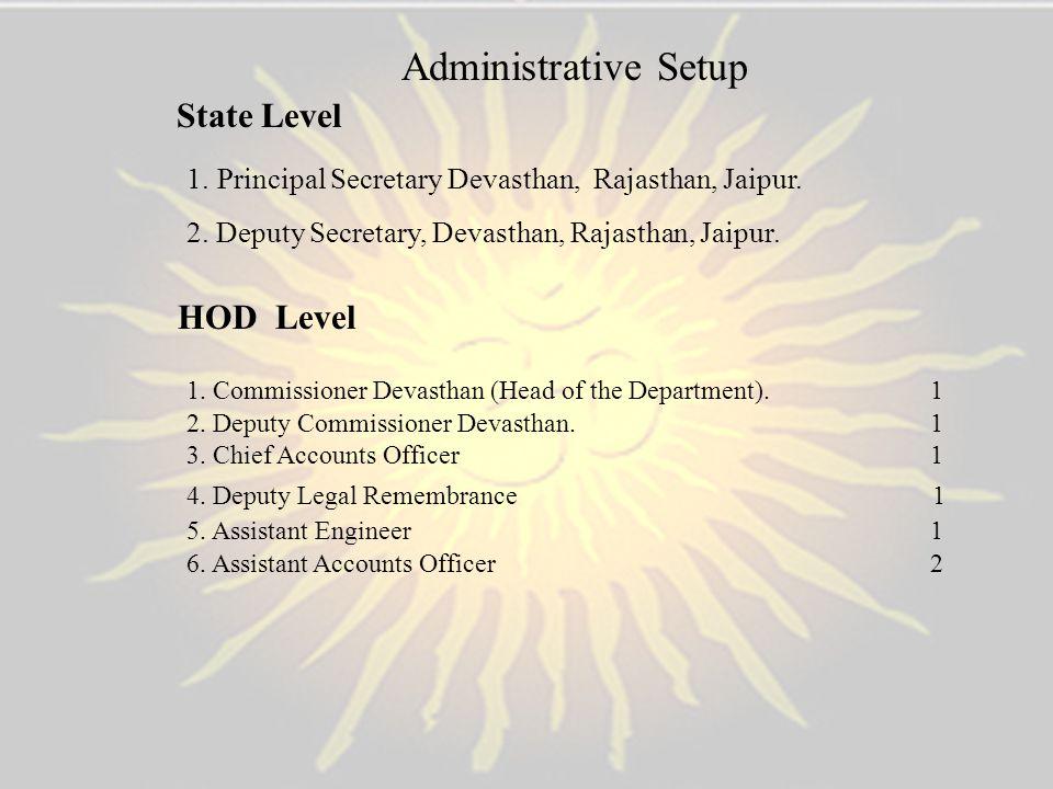 Administrative Setup State Level HOD Level