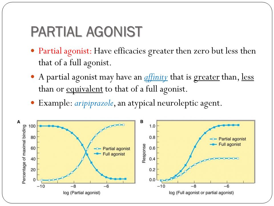 PARTIAL AGONIST Partial agonist: Have efficacies greater then zero but less then that of a full agonist.