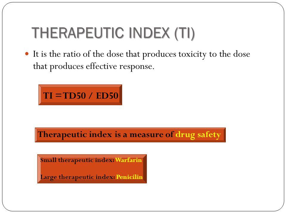 THERAPEUTIC INDEX (TI)