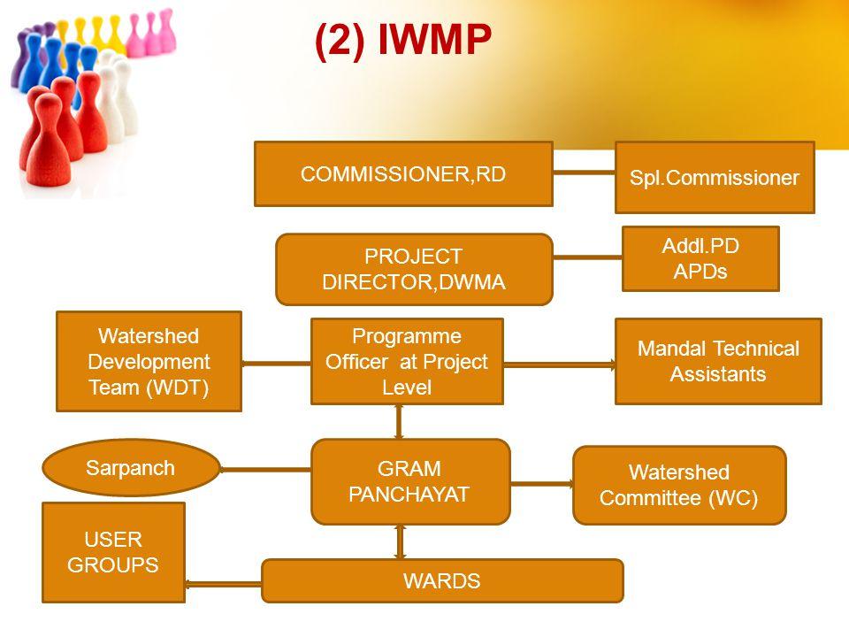(2) IWMP COMMISSIONER,RD Spl.Commissioner Addl.PD