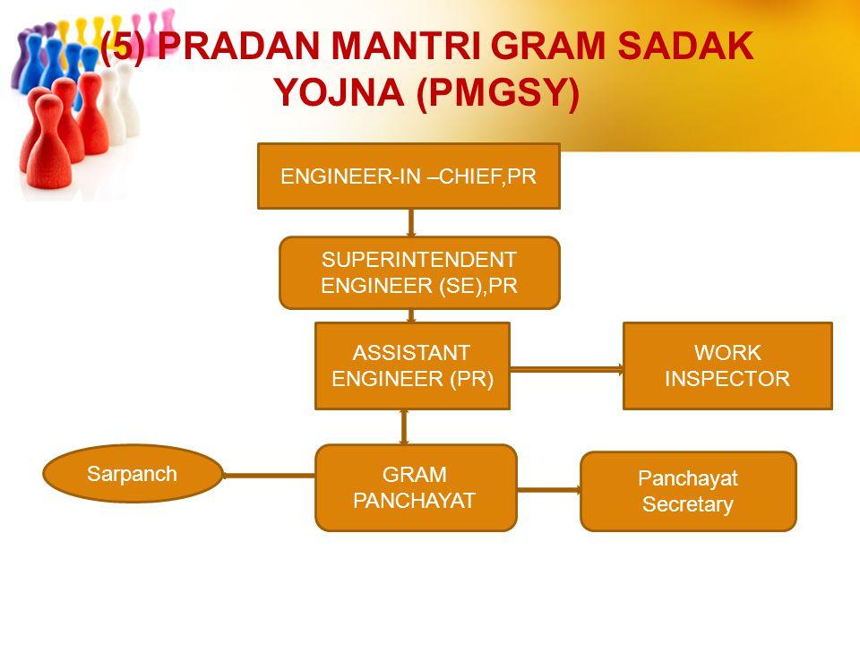(5) PRADAN MANTRI GRAM SADAK YOJNA (PMGSY)