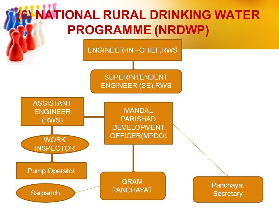 (6) NATIONAL RURAL DRINKING WATER PROGRAMME (NRDWP)