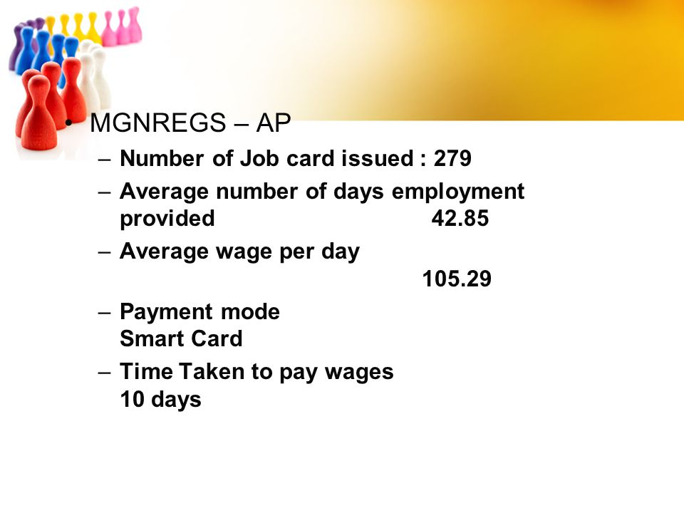 MGNREGS – AP Number of Job card issued : 279