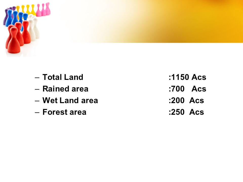 Total Land :1150 Acs Rained area :700 Acs.