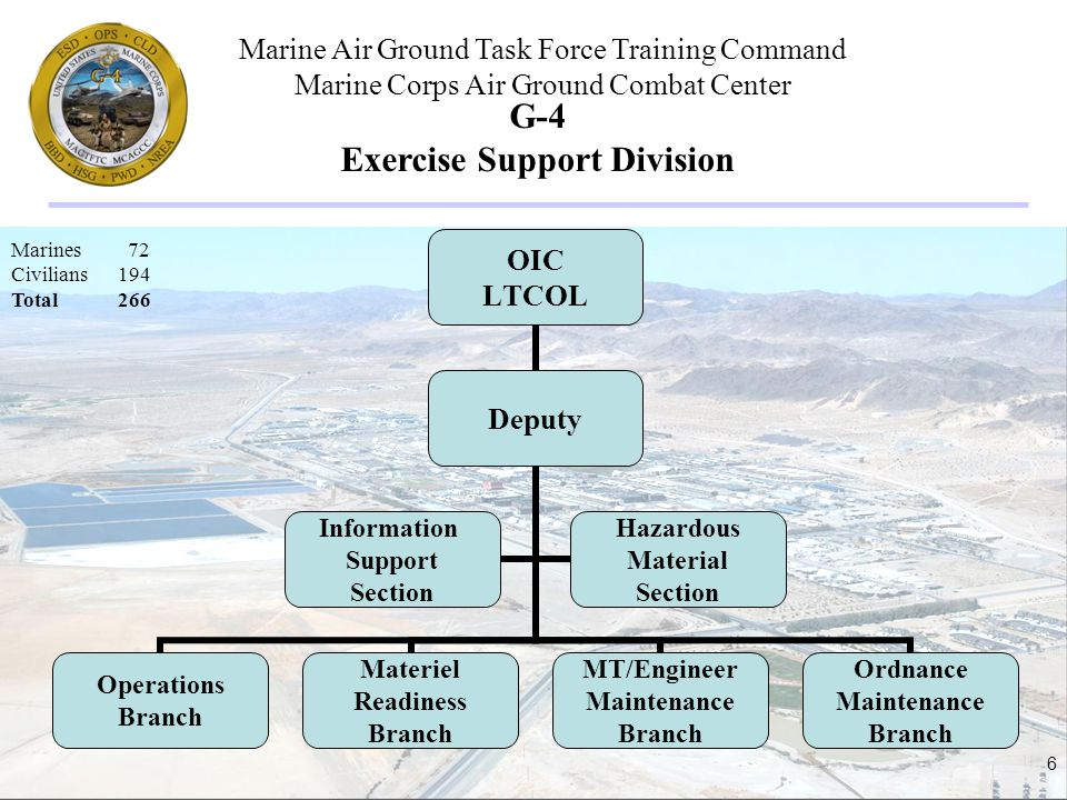 Exercise Support Division