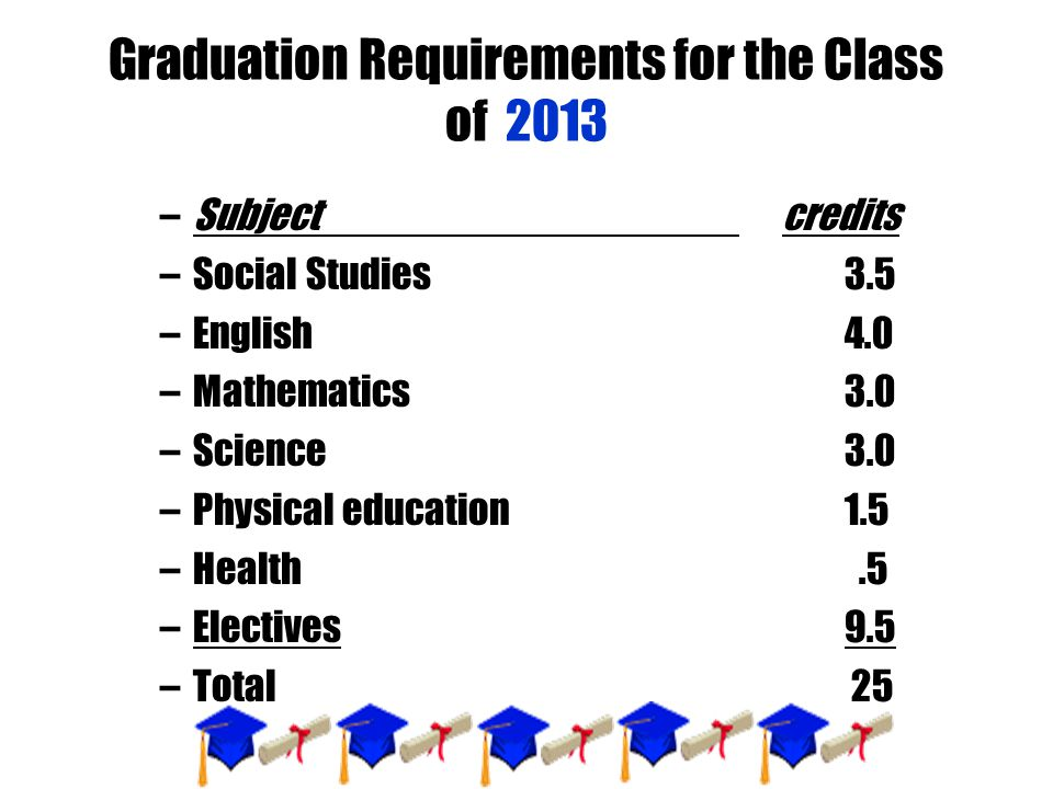 Graduation Requirements for the Class of 2013