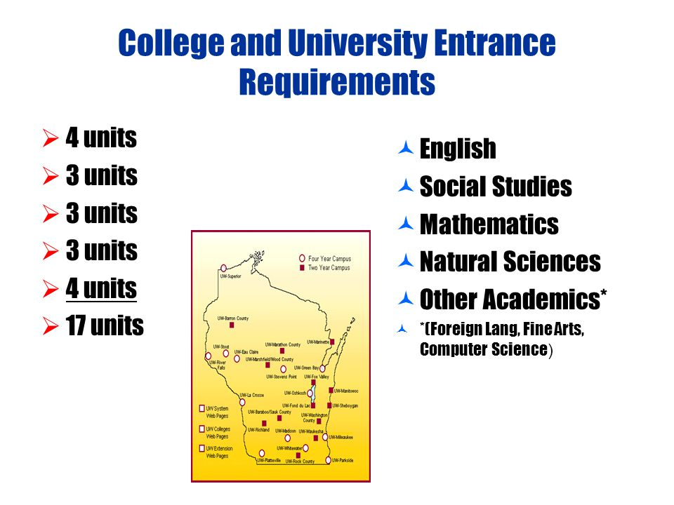 College and University Entrance Requirements