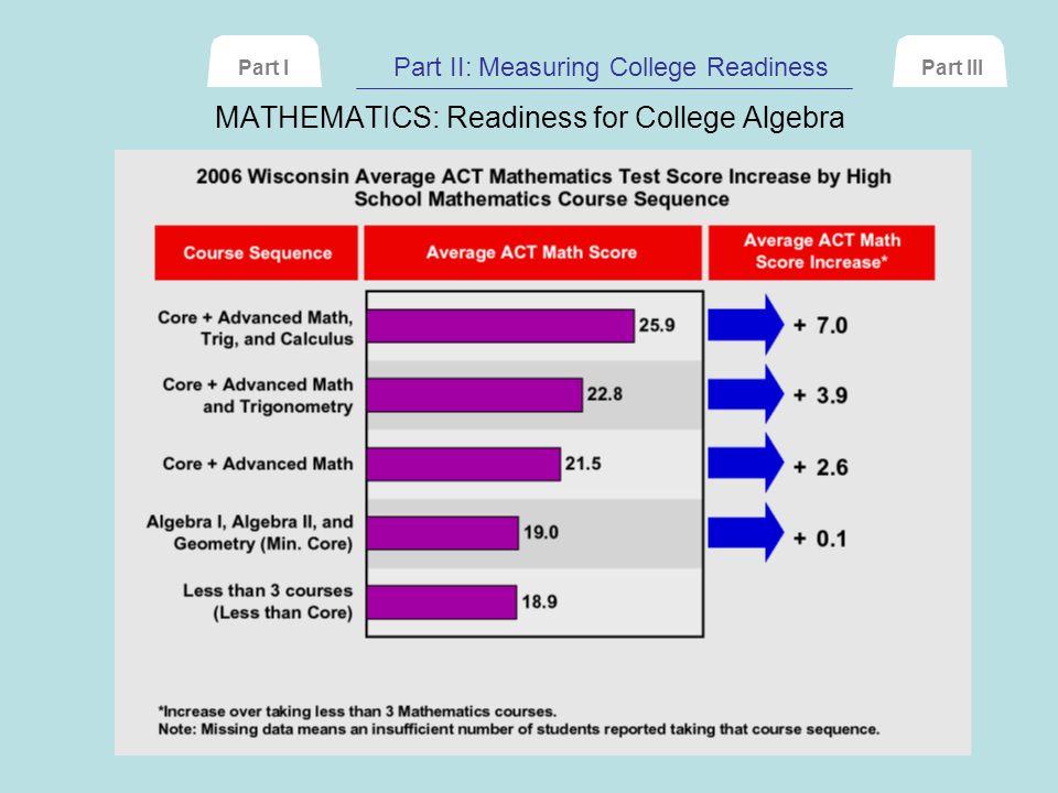 MATHEMATICS: Readiness for College Algebra