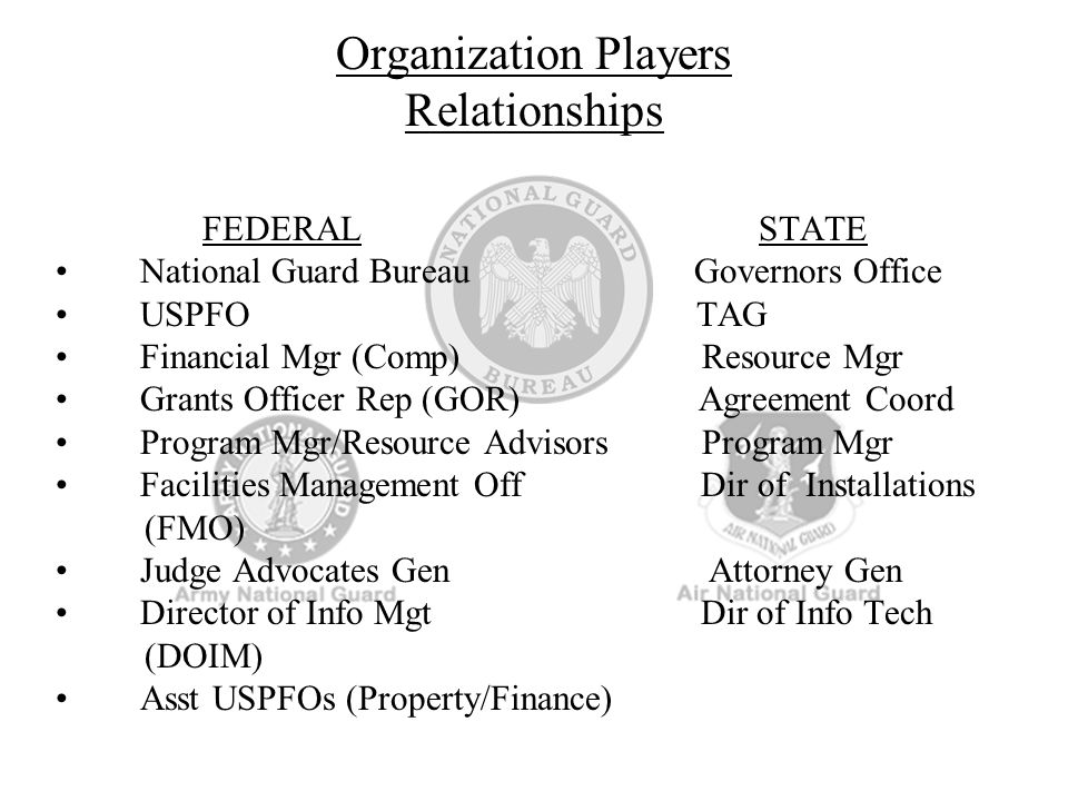 Organization Players Relationships