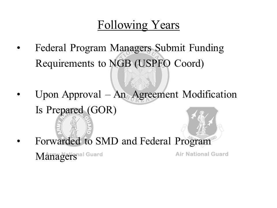 Following Years Federal Program Managers Submit Funding