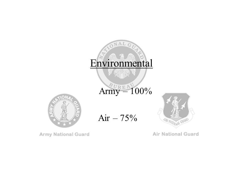 Environmental Army – 100% Air – 75%
