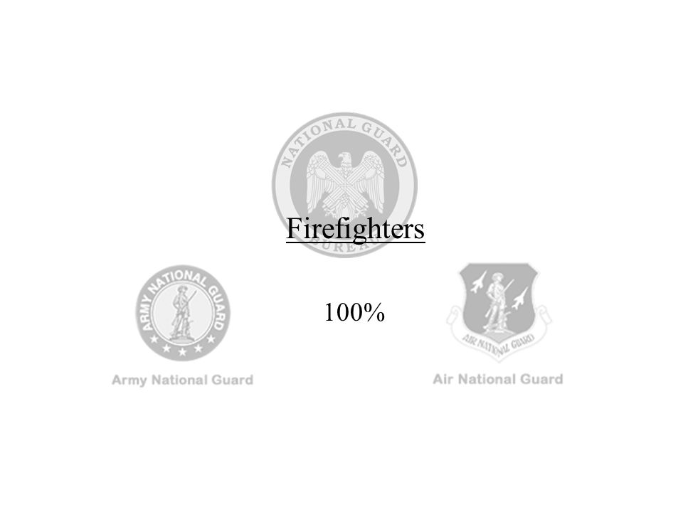 Firefighters 100%