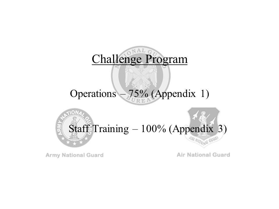 Staff Training – 100% (Appendix 3)