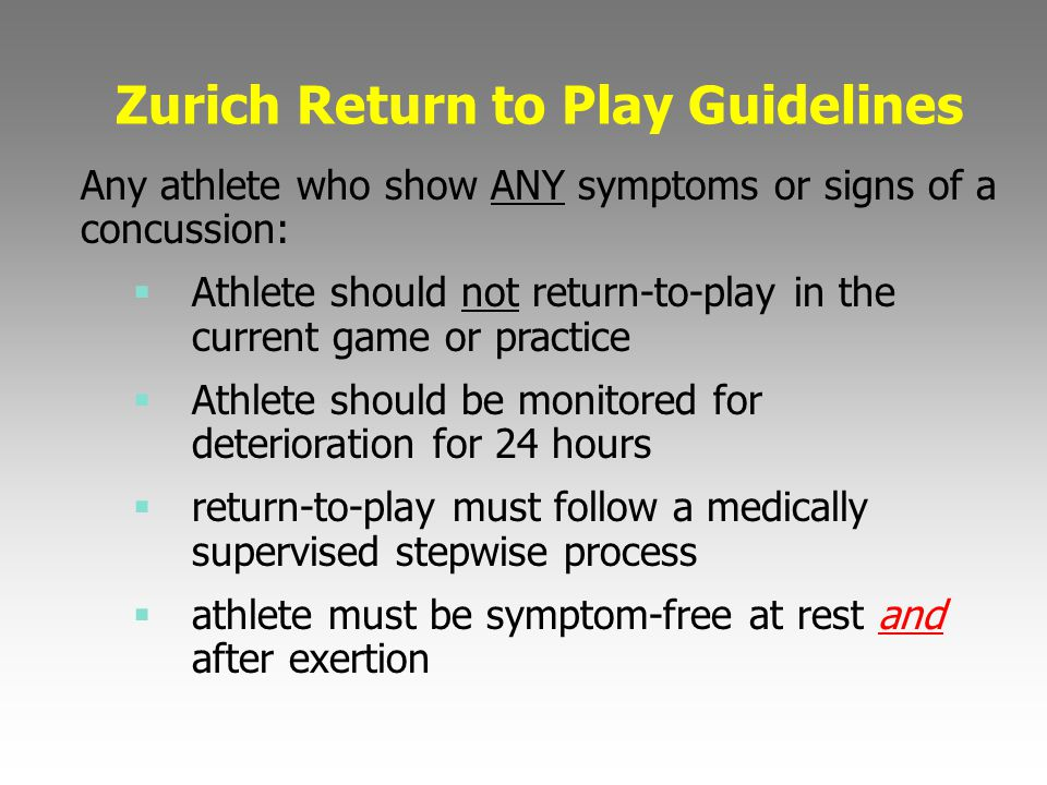Zurich Return to Play Guidelines