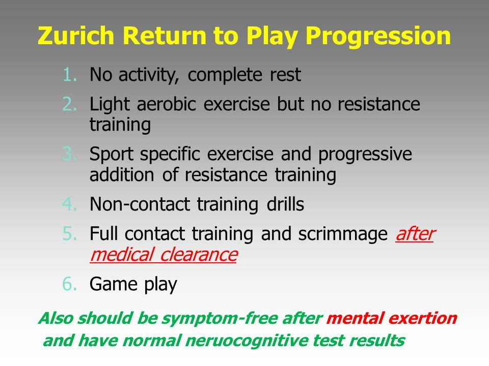 Zurich Return to Play Progression