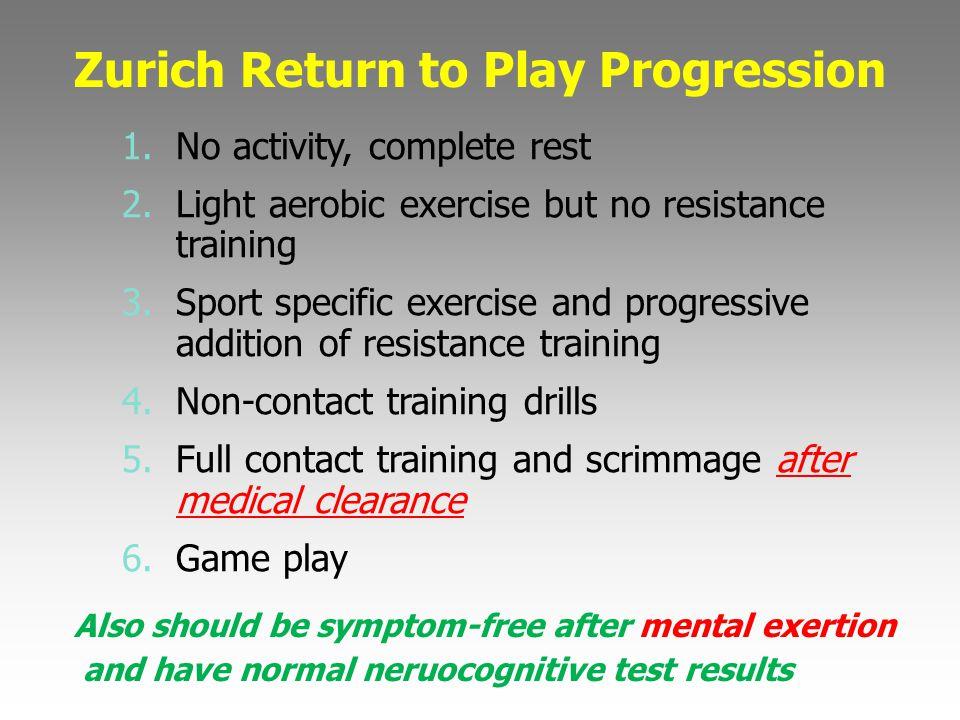 Zurich Return to Play Progression