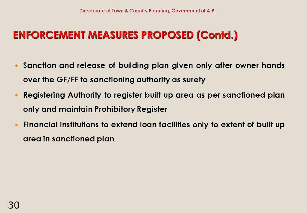 ENFORCEMENT MEASURES PROPOSED (Contd.)