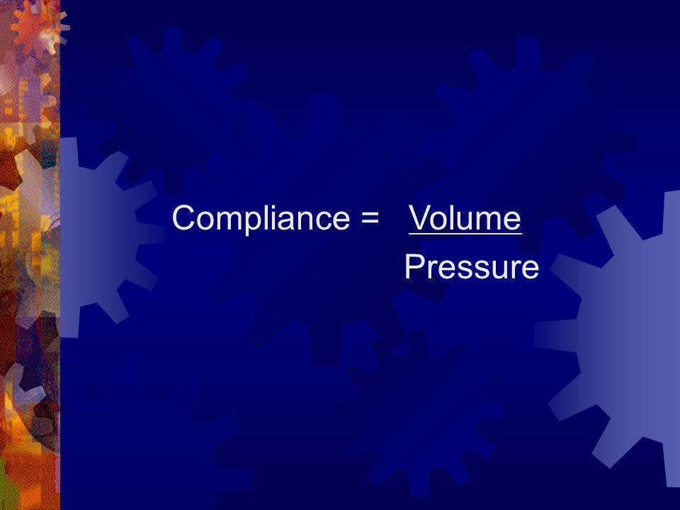 Compliance = Volume Pressure