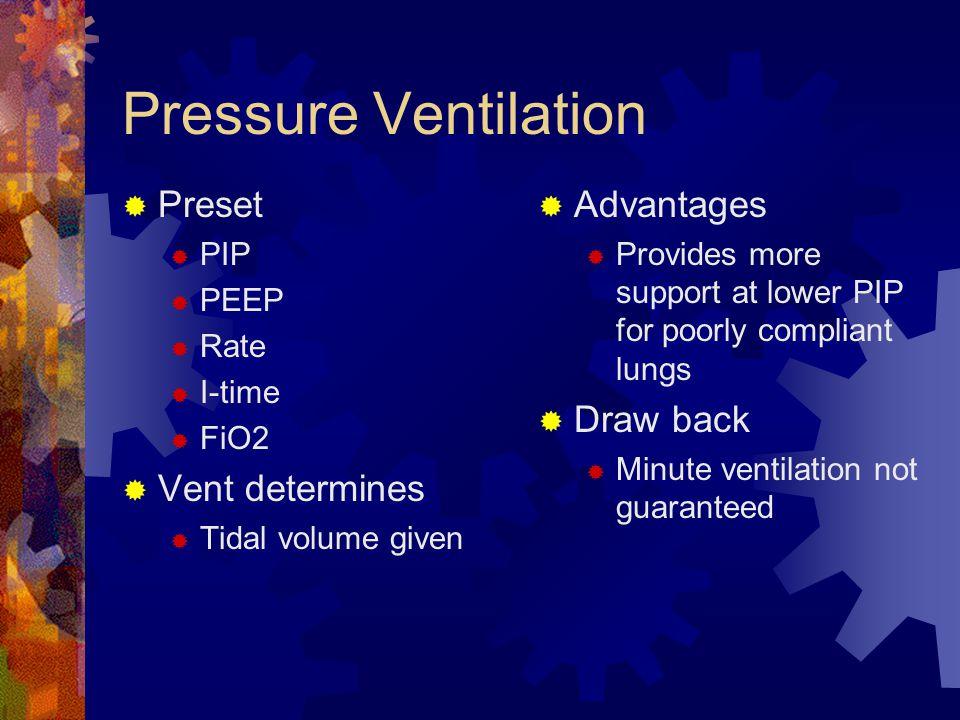 Pressure Ventilation Preset Vent determines Advantages Draw back PIP