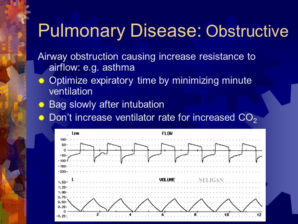 Pulmonary Disease: Obstructive