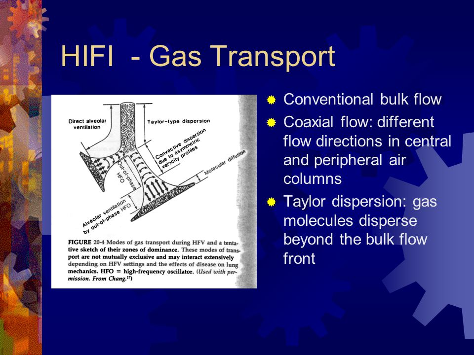 HIFI - Gas Transport Conventional bulk flow