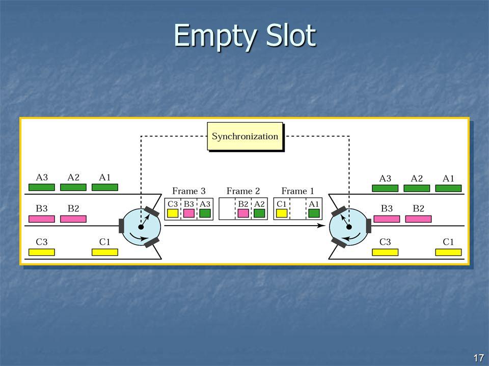 Empty Slot