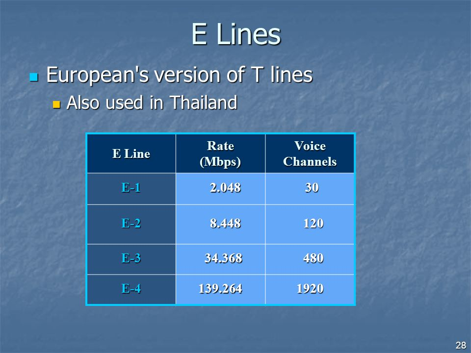 E Lines European s version of T lines Also used in Thailand E Line