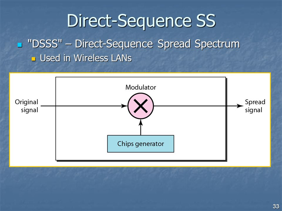 Direct-Sequence SS DSSS – Direct-Sequence Spread Spectrum