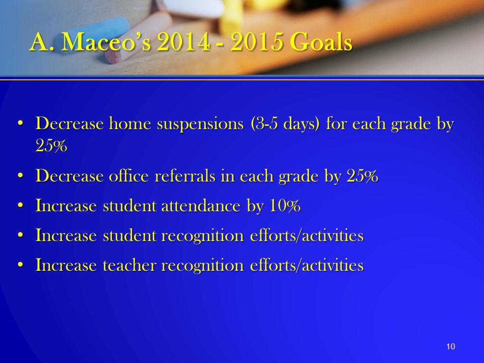 A. Maceo's 2014 - 2015 Goals Decrease home suspensions (3-5 days) for each grade by 25% Decrease office referrals in each grade by 25%