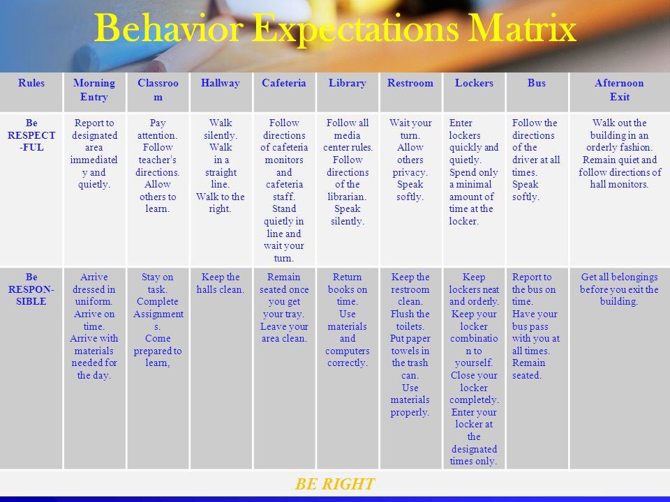 Behavior Expectations Matrix