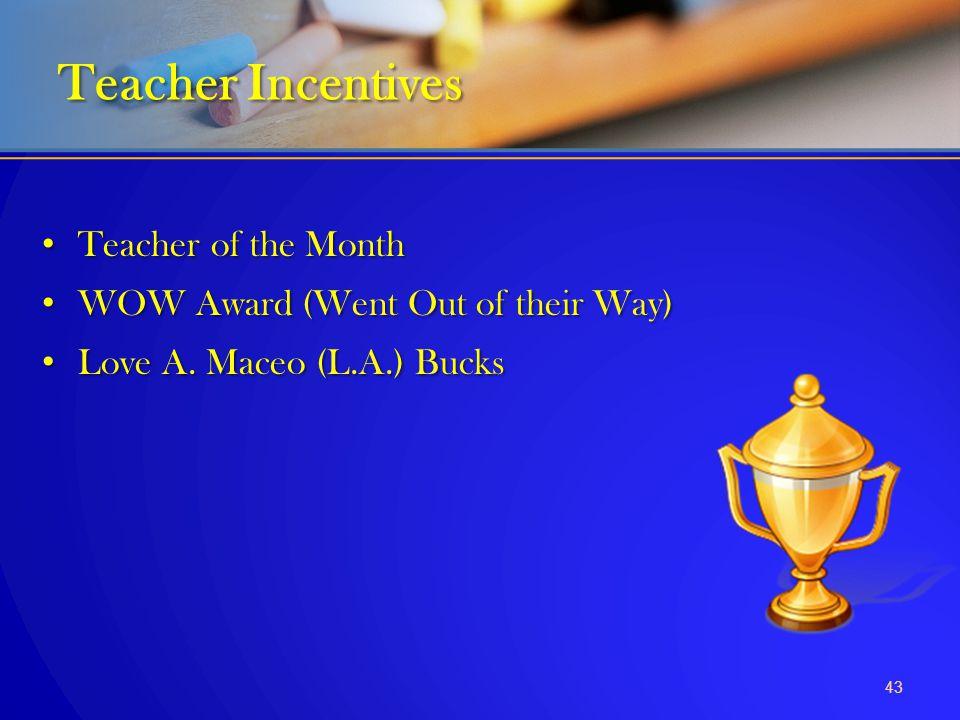 Teacher Incentives Teacher of the Month
