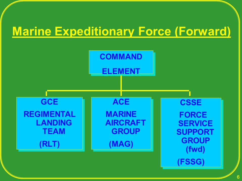 Marine Expeditionary Force (Forward)