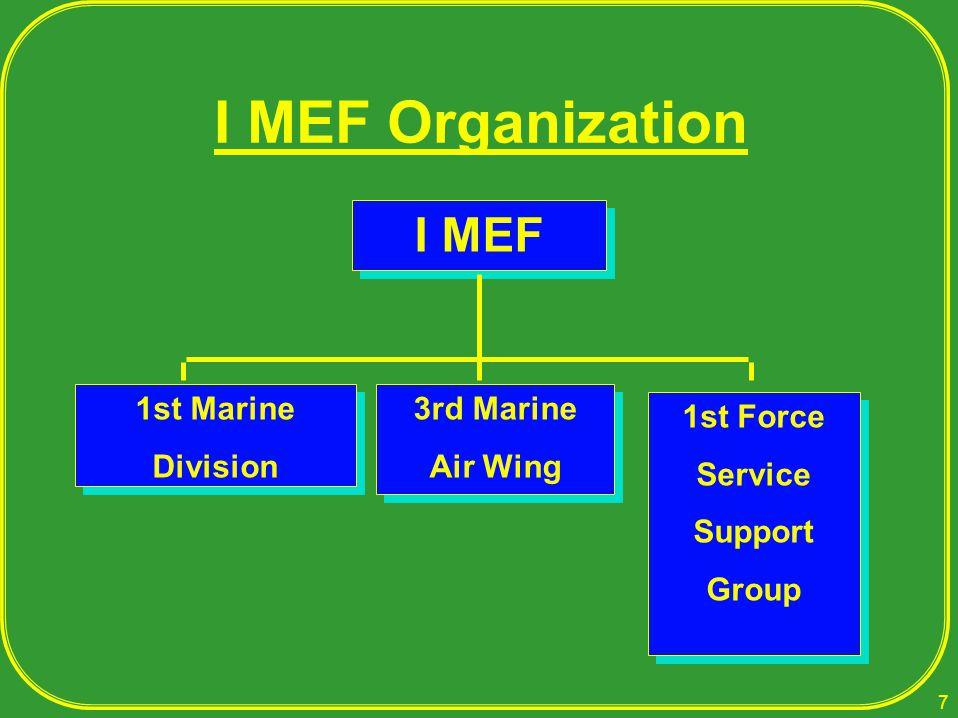 I MEF Organization I MEF 1st Marine Division 3rd Marine Air Wing