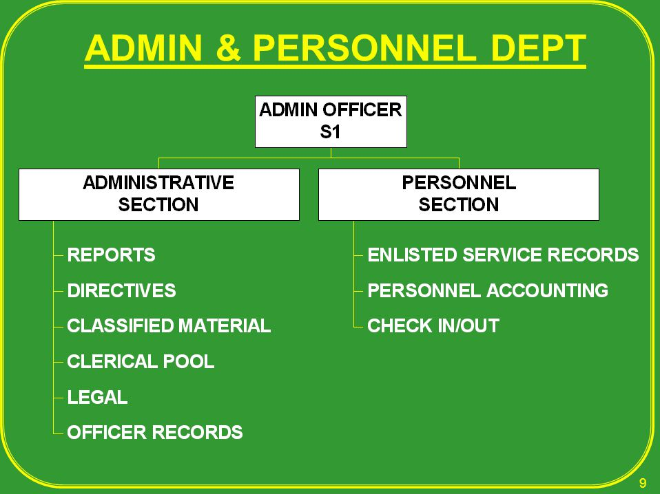 ADMIN & PERSONNEL DEPT 9 S-1: Administrative & Personnel Officer