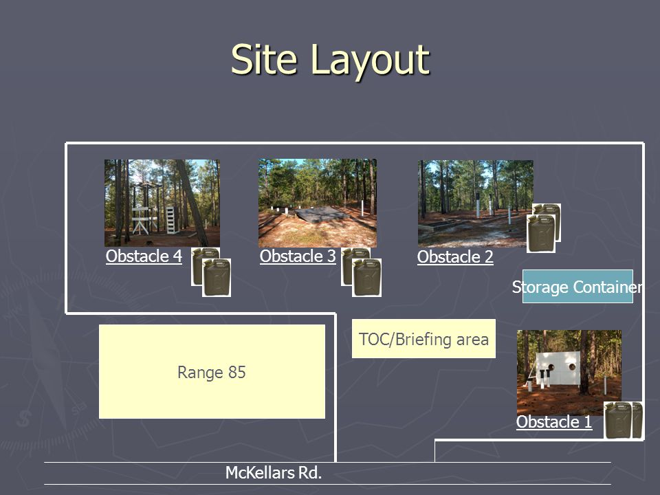 Site Layout Obstacle 4 Obstacle 3 Obstacle 2 Storage Container