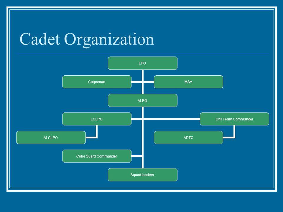 Cadet Organization