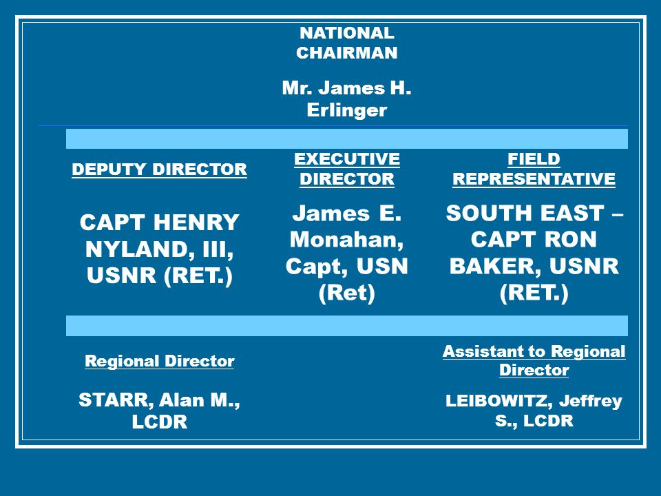 James E. Monahan, Capt, USN (Ret)