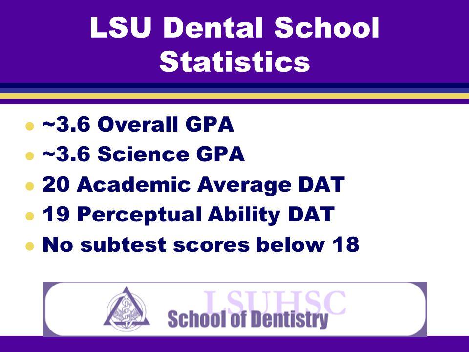 LSU Dental School Statistics