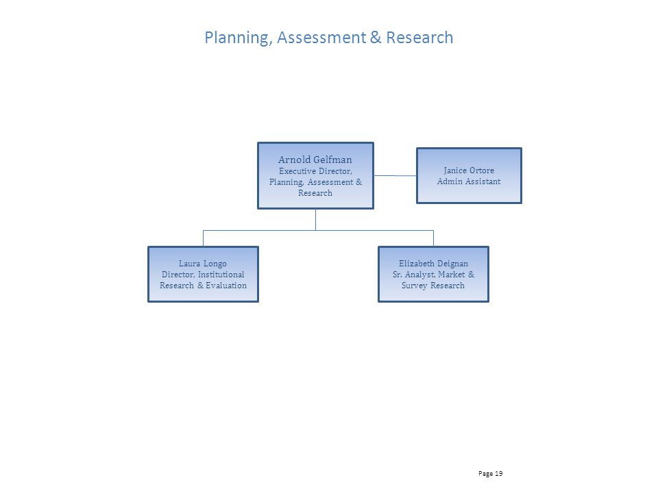 Planning, Assessment & Research
