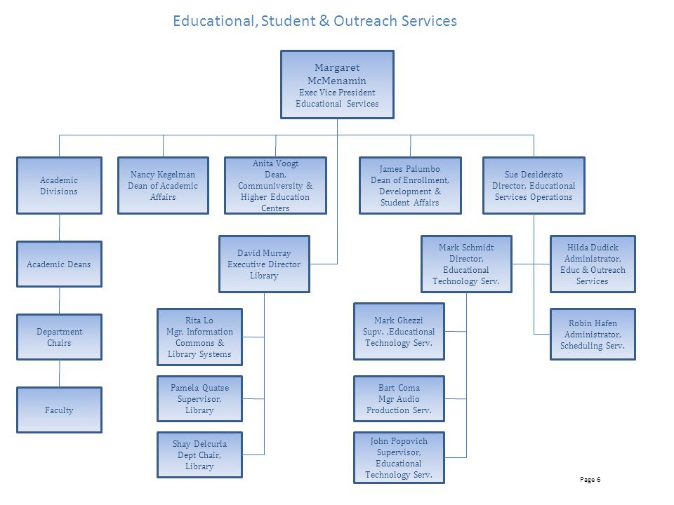 Educational, Student & Outreach Services