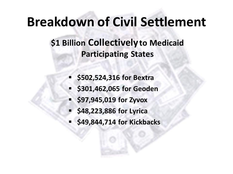 Breakdown of Civil Settlement
