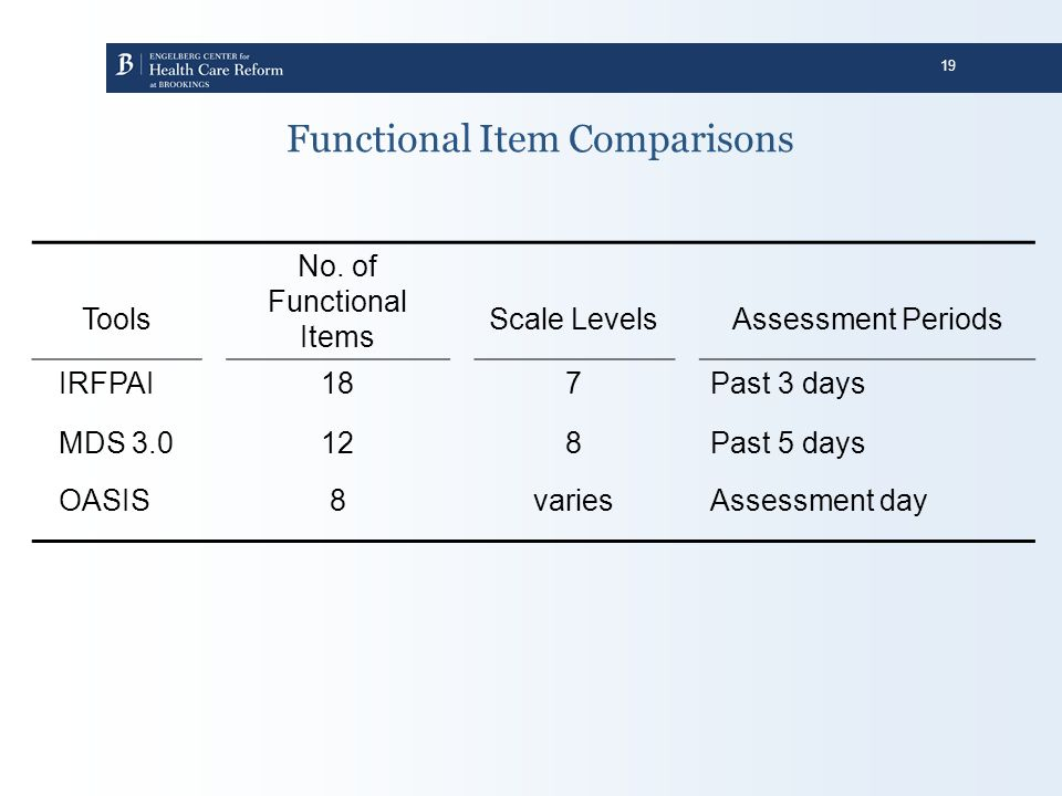Functional Item Comparisons