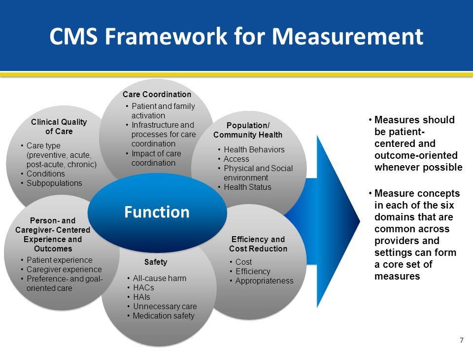 CMS Framework for Measurement