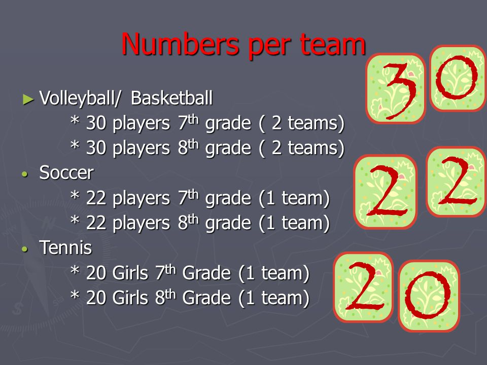 Numbers per team Volleyball/ Basketball