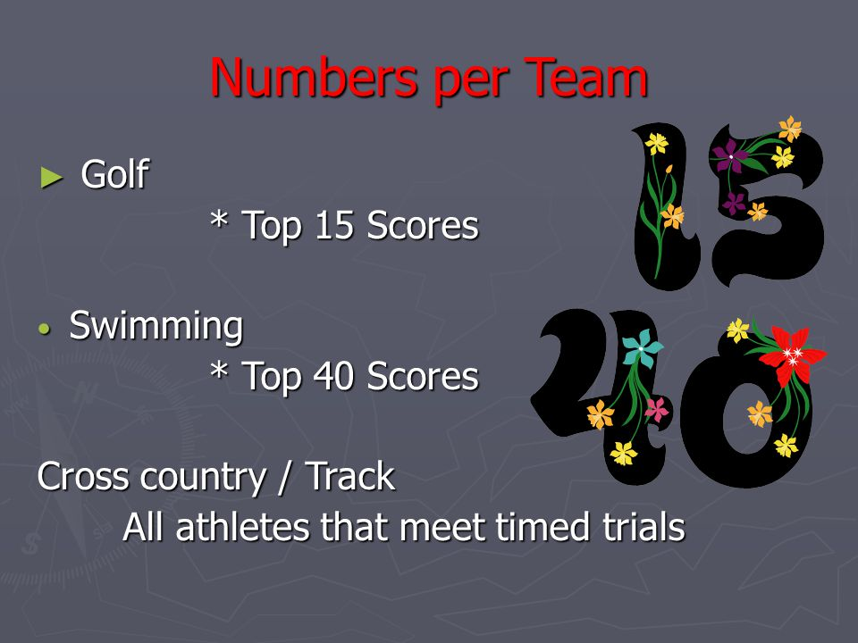 Numbers per Team Golf * Top 15 Scores Swimming * Top 40 Scores