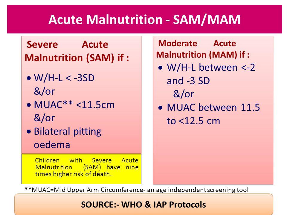 Acute Malnutrition - SAM/MAM