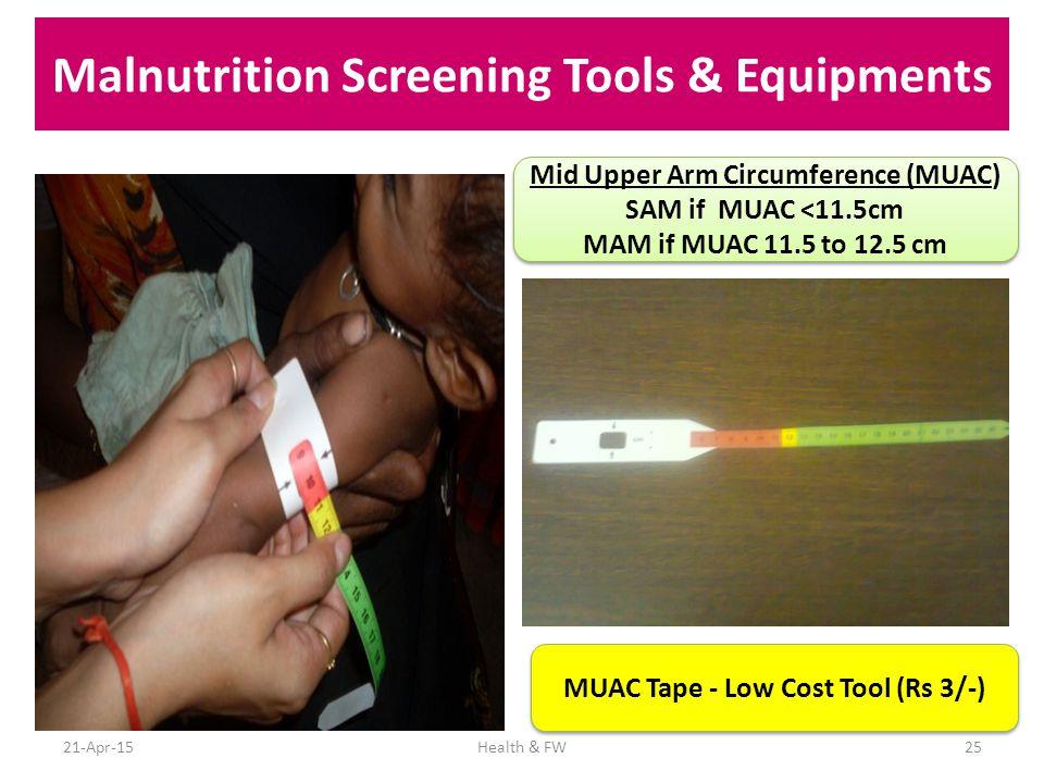 Malnutrition Screening Tools & Equipments