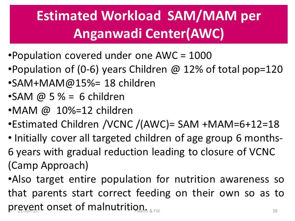 Estimated Workload SAM/MAM per Anganwadi Center(AWC)