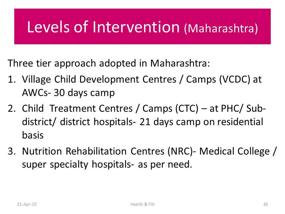 Levels of Intervention (Maharashtra)