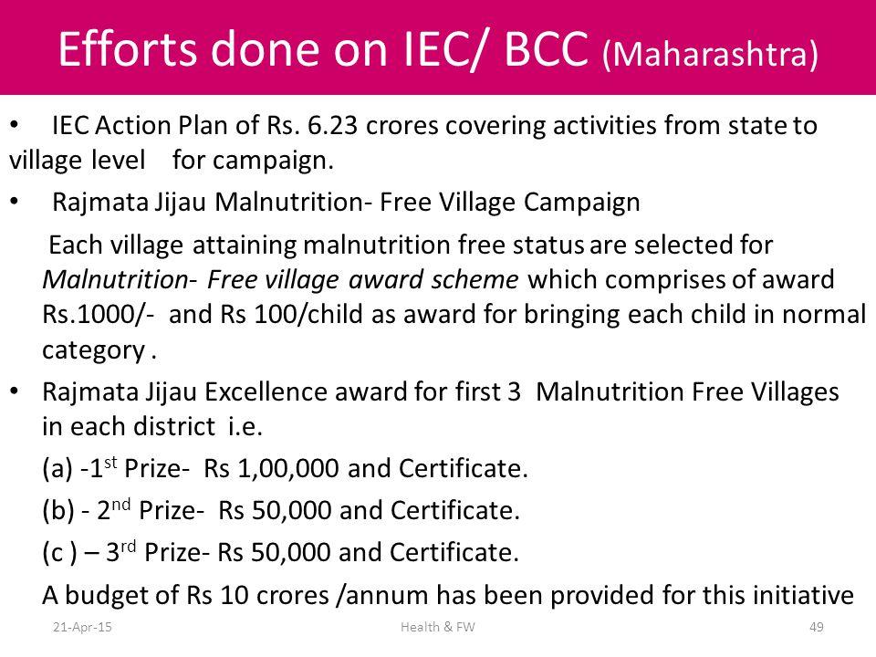 Efforts done on IEC/ BCC (Maharashtra)